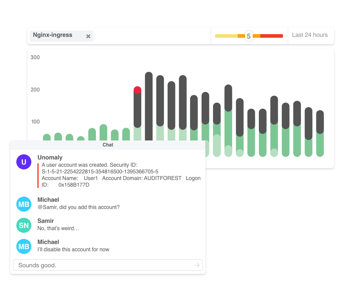 Unomaly   Algorithmic monitoring for the modern team